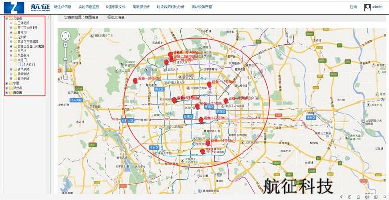 城市管网流量3.jpg